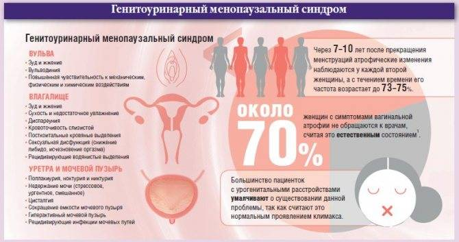 Признаки цистита у женщин — как определить заболевание?