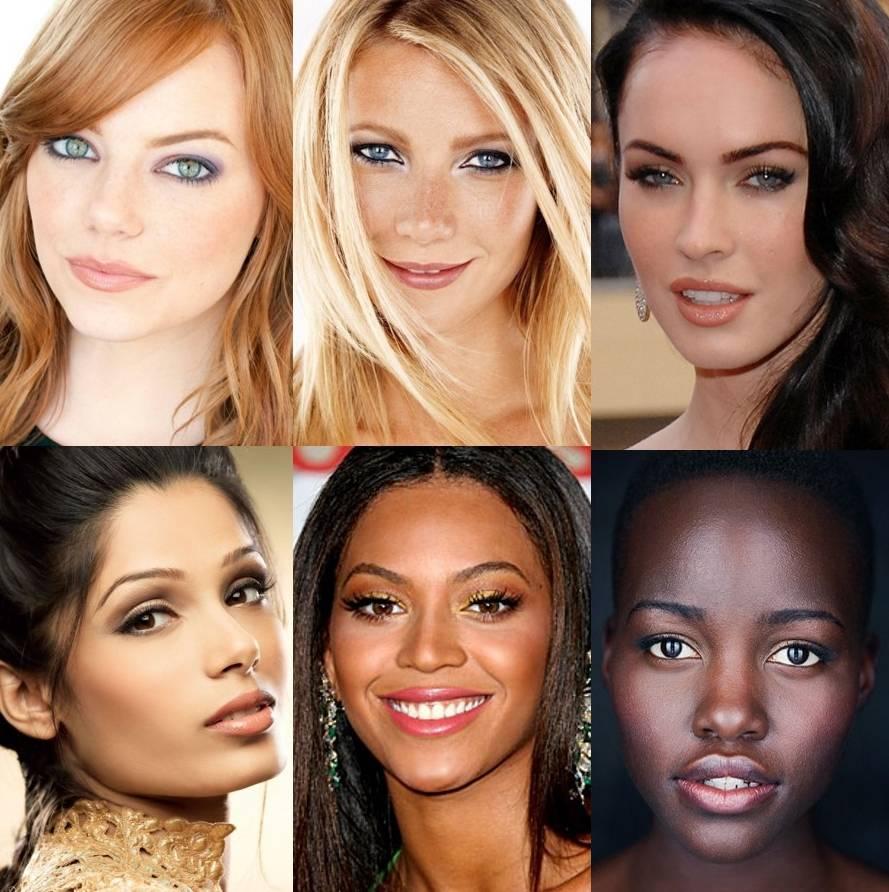 Меланин и кожа: в поисках лучшей шкалы фототипов