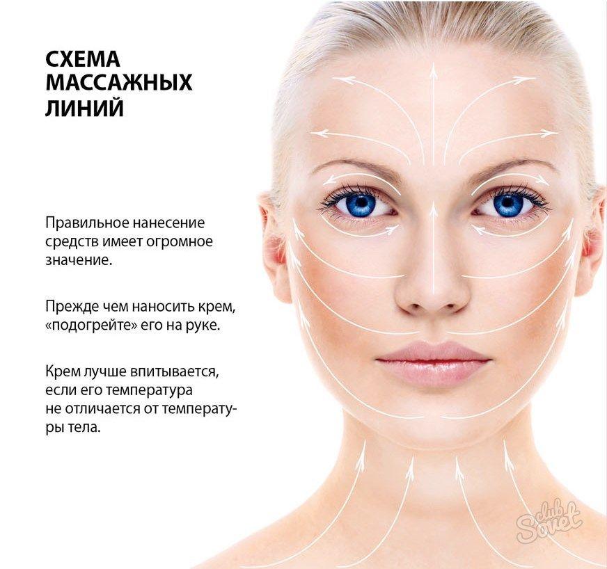 Правила выбора и нанесения крема для кожи вокруг глаз