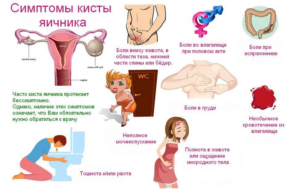 Почему во время месячных болит влагалище, причины боли при менструации