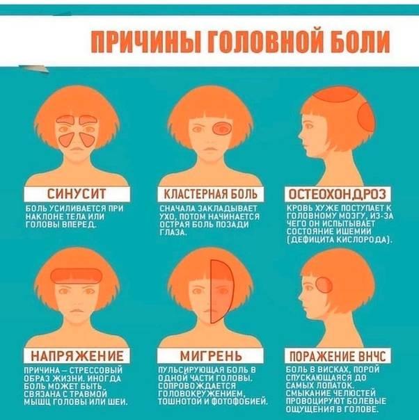 Пульсирующая головная боль причины лечение