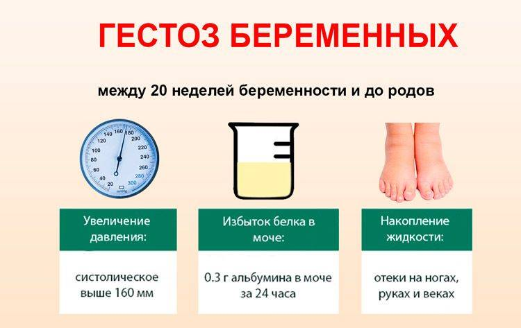 Токсикоз при беременности - симптомы и лечение