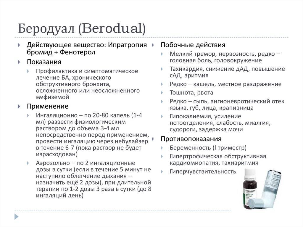Хлорофиллипт как разводить для ингаляций