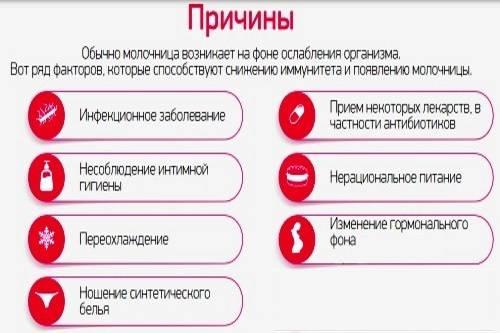 Лечение и симптомы кандидоза у женщин