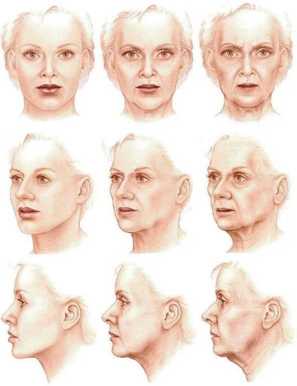 Симптомы и признаки климакса у женщин после 45 лет