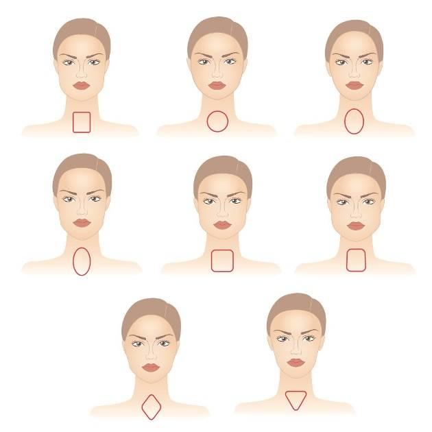 Подбор причесок по форме и типу лица с фото: для большого, длинного, широкого и курносого носа   женский журнал читать онлайн: стильные стрижки, новинки в мире моды, советы по уходу