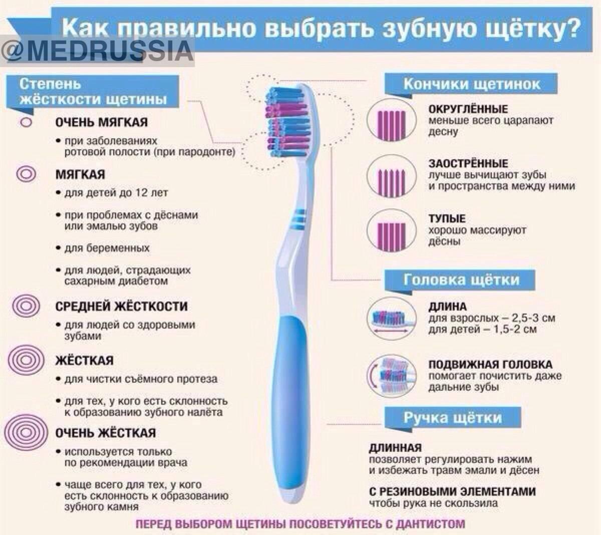 Как часто нужно менять зубную щетку на новую