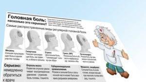 Народные средства от головной боли – 14 проверенных рецептов