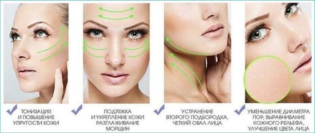 Микротоковая терапия для лица шеи. что такое микротоковая терапия лица (микротоки): фото до и после, противопоказания. видео: как проводится микротоковая терапия