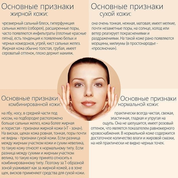 Какими средствами пользоваться обладательницам сухой кожи лица для ежедневного ухода