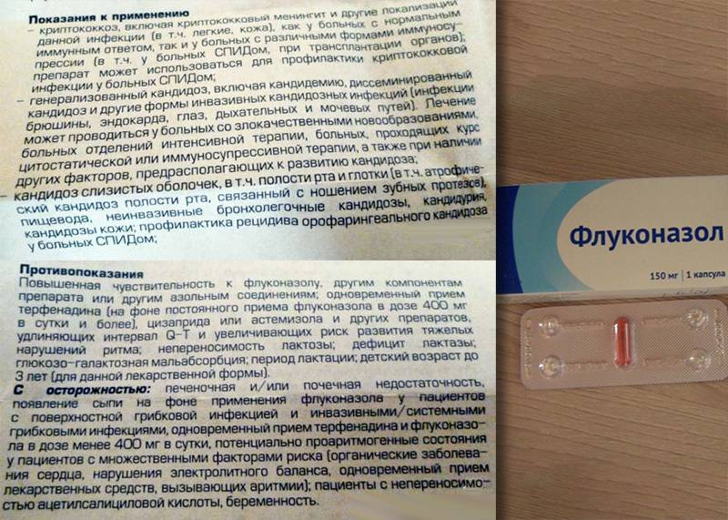 Как правильно принимать флуконазол женщинам и мужчинам?