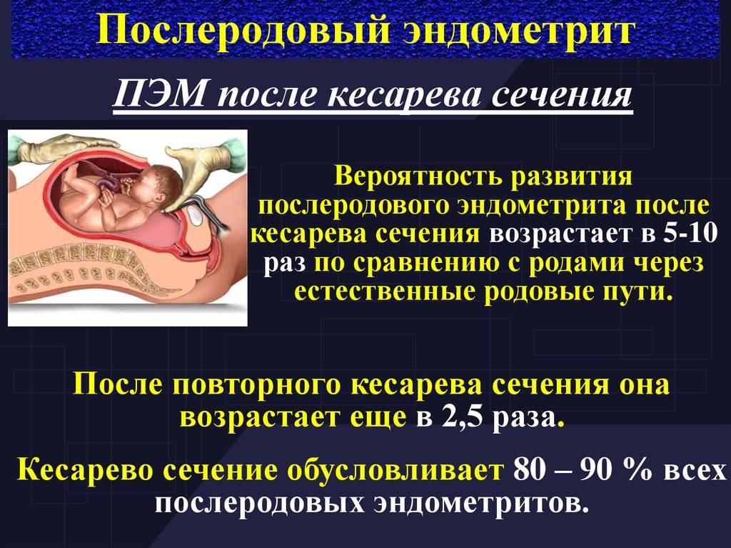 Субинволюция матки после родов – осторожно, эндометрит!