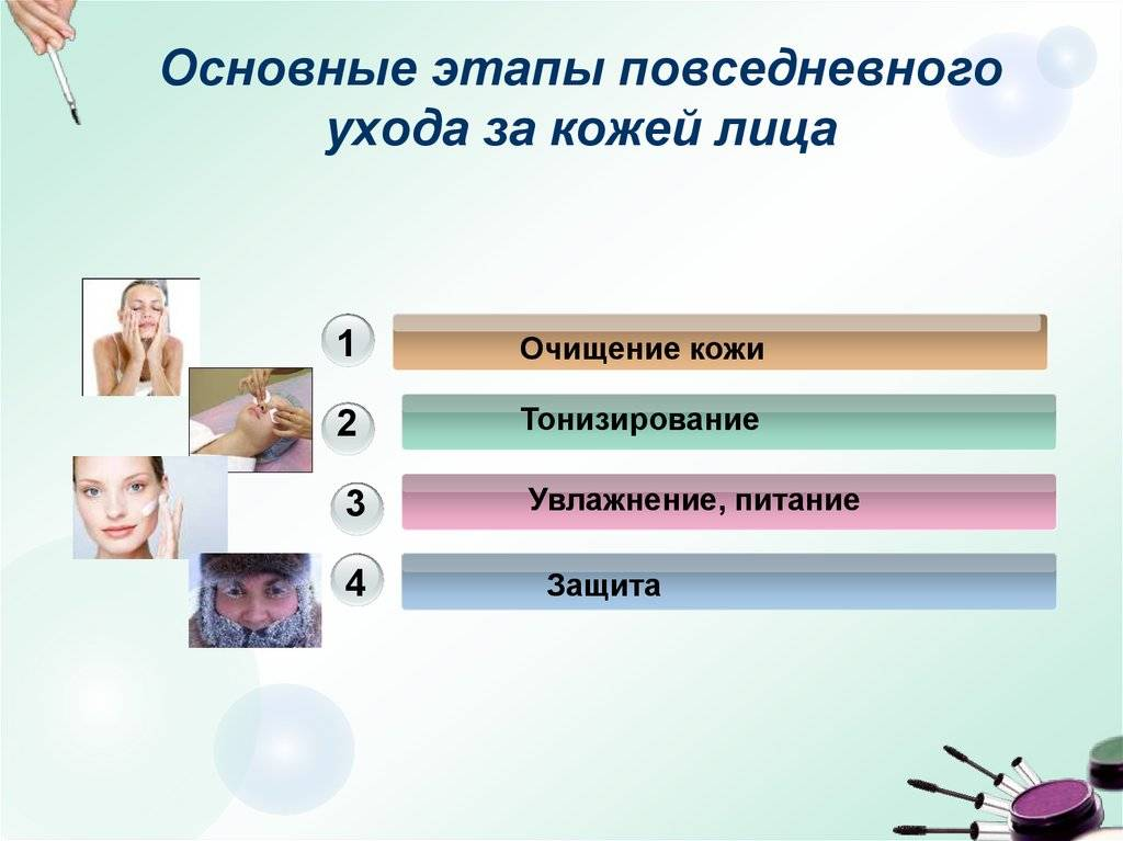 Базовый уход за кожей лица в домашних условиях