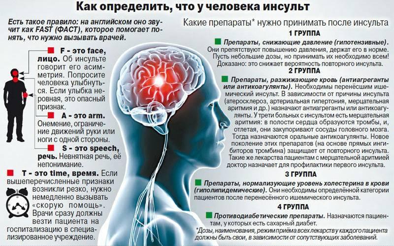 Множественный аутоиммунный синдром