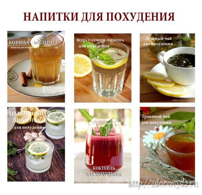 Дренаж – рецепты напитков для похудения