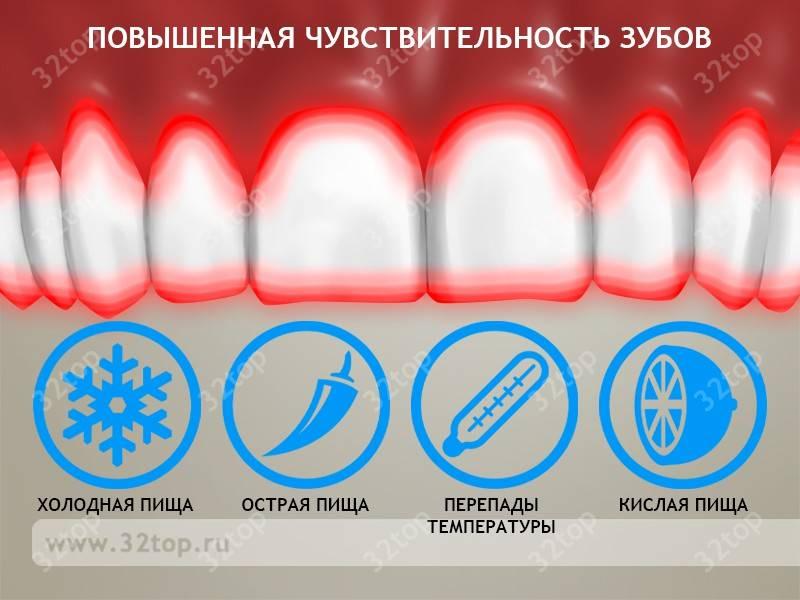 6 способов снять чувствительность зубов в домашних условиях
