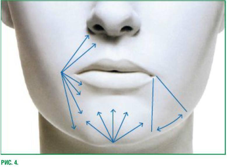 Как продлить красоту и молодость лица без операции