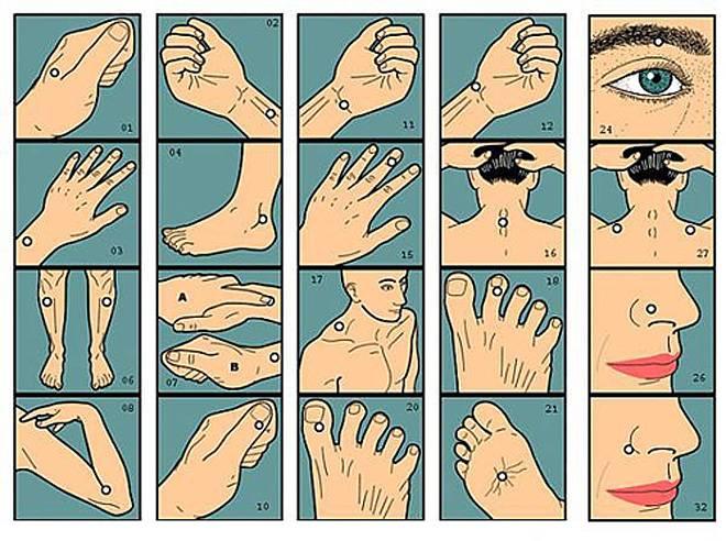 Японский массаж шиацу: показания и противопоказания, техника и основные точки, отзывы