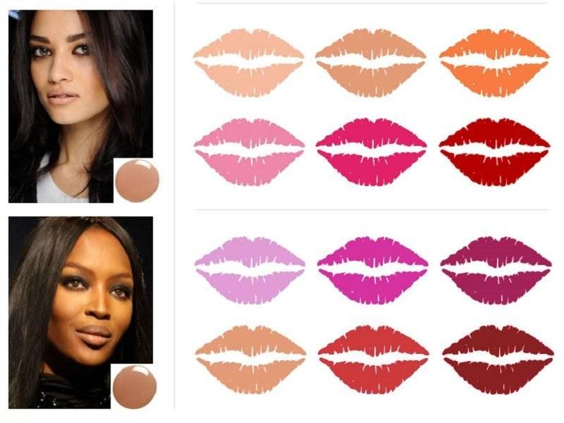 Поцелуй на удачу: как подобрать цвет помады?