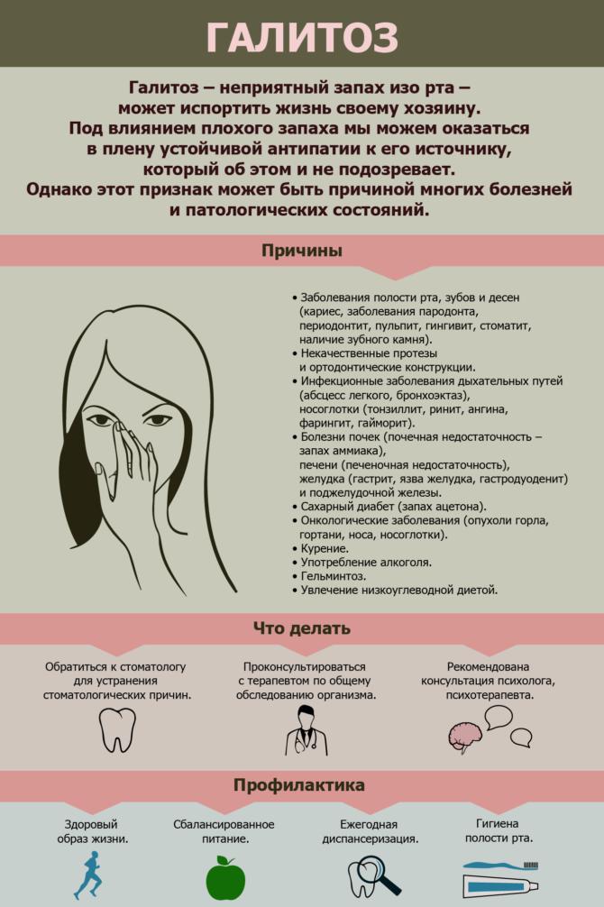 Неприятный привкус во рту и его причины