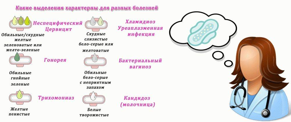 Причины и лечение стоматита при беременности