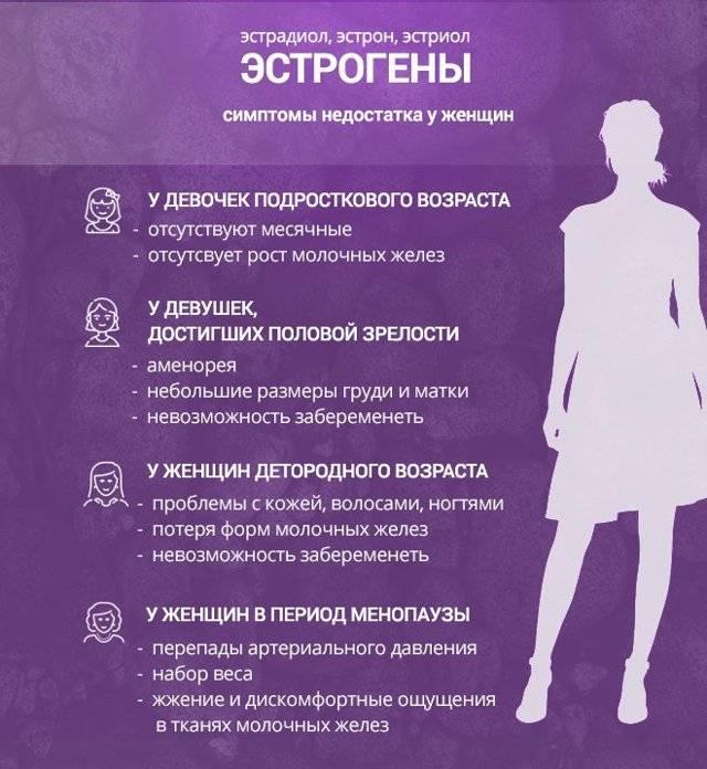 Признаки начала климакса у женщин в 48 лет