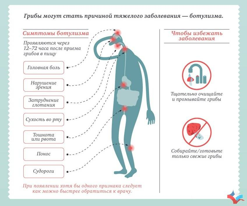 Причины с симптомы хронического отравления мышьяком