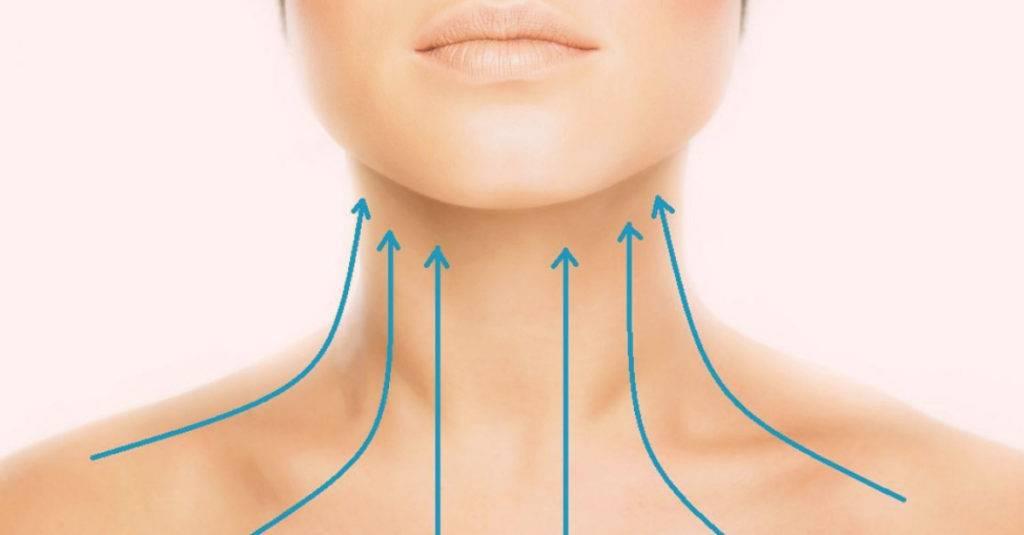 Как избавиться от морщин на шее в домашних условиях