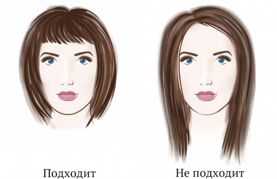 Какие прически идут девушкам с длинным носом. как зрительно уменьшить нос: все способы визуальной коррекции