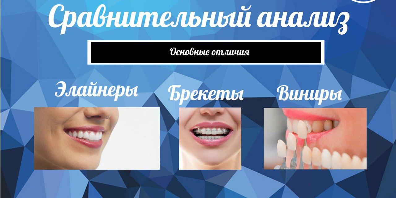Что выбрать: капы или ретейнеры после брекетов?