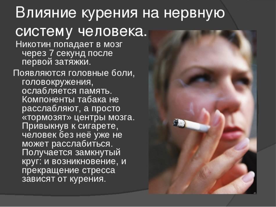 Боль в горле после курения