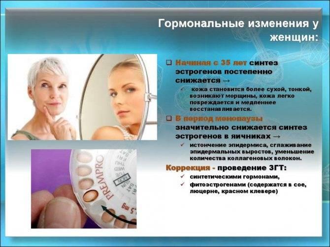 Молочница симптомы у женщин инкубационный период