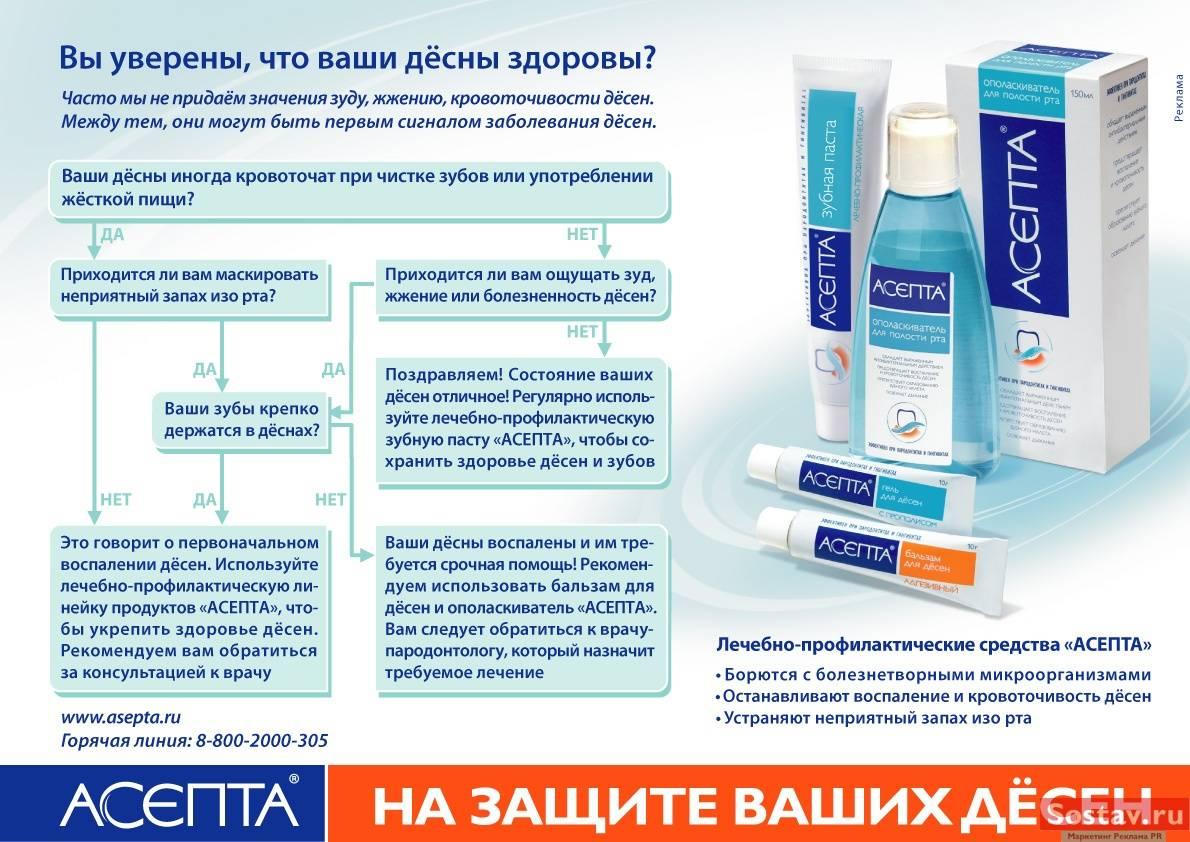 Как подобрать антибиотики при воспалении десен для эффективного лечения