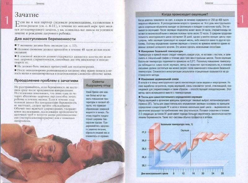 Лучшая поза для зачатия ребенка. условия для зачатия: возраст, совместимость групп крови