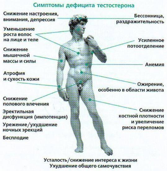 Переизбыток йода в организме, симптомы у женщин, мужчин, как вывести