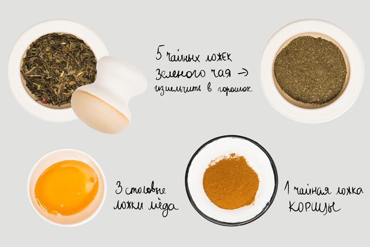 Рецепты домашних обертываний для живота, боков и талии