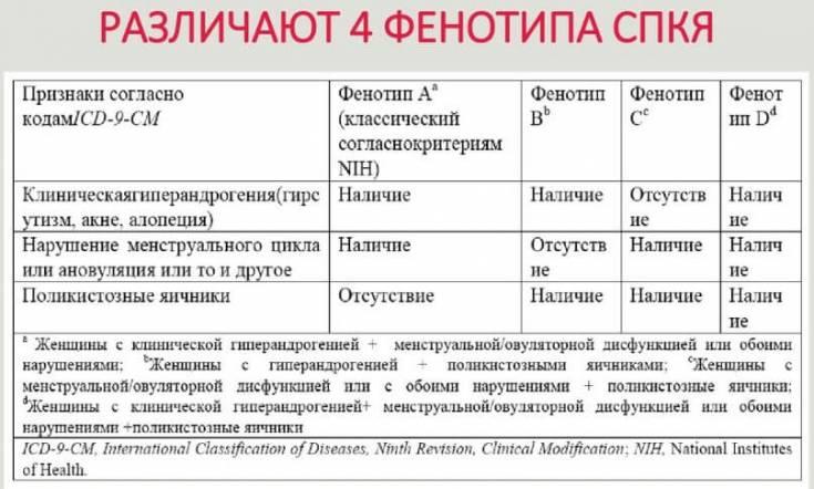 Метформин для беременности при спкя (+статистика!)