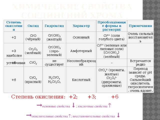 Цирконий оксид: описание, свойства, особенности применения и отзывы. области применения циркония