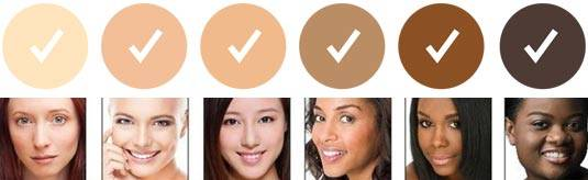 Особенности типов кожи по фицпатрику