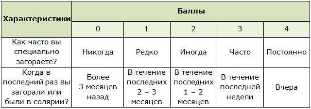 Eurikacosmetics.ru