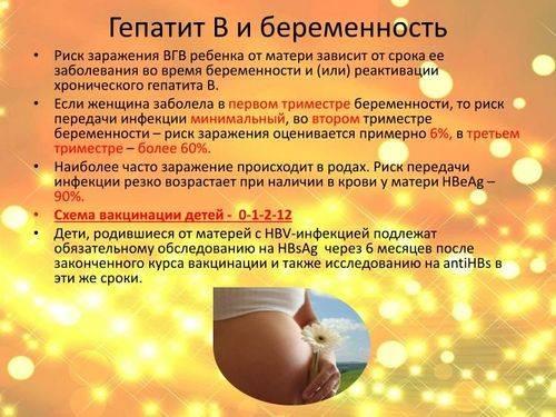 Можно ли делать эпиляцию во время беременности и лактации