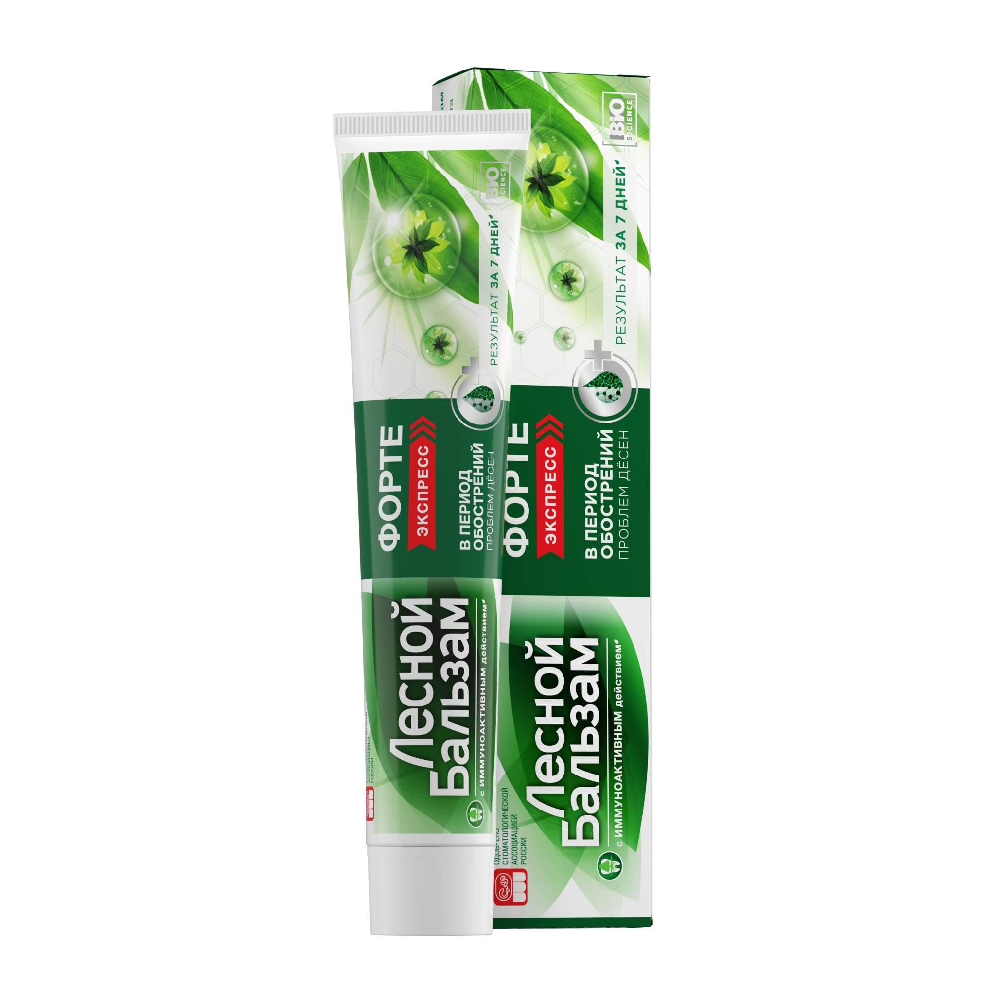 Лечебные зубные пасты для десен от кровоточивости и пародонтоза
