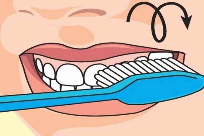 Шатается зуб – что делать?