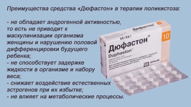 Лечение дюфастоном фолликулярной кисты яичника