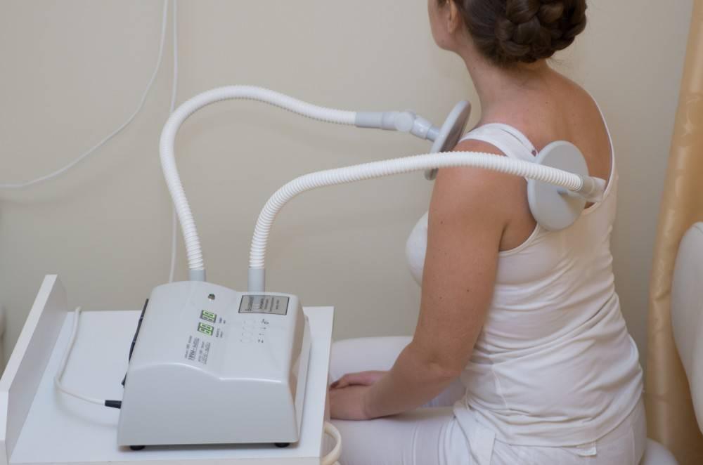 Физиотерапия и эндометриоз