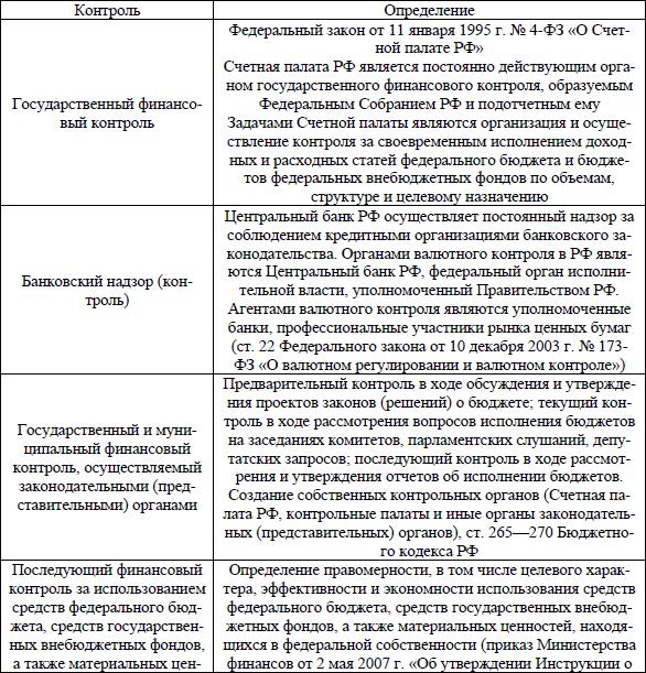 Гистероскопия и биопсия эндометрия при бесплодии