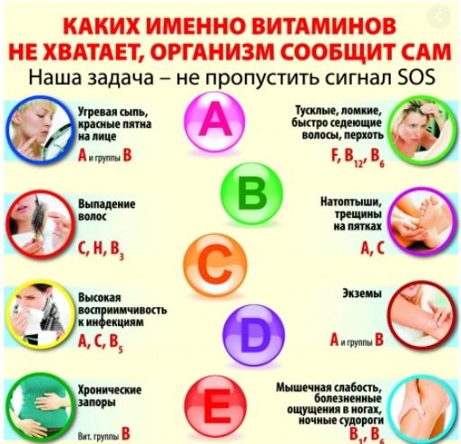 Витамины от трещин на пальцах рук