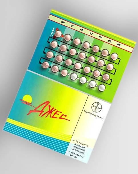Противозачаточные гормональные таблетки ярина и ярина плюс
