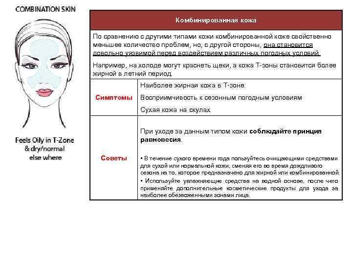 Определение типа кожи на лице в домашних условиях