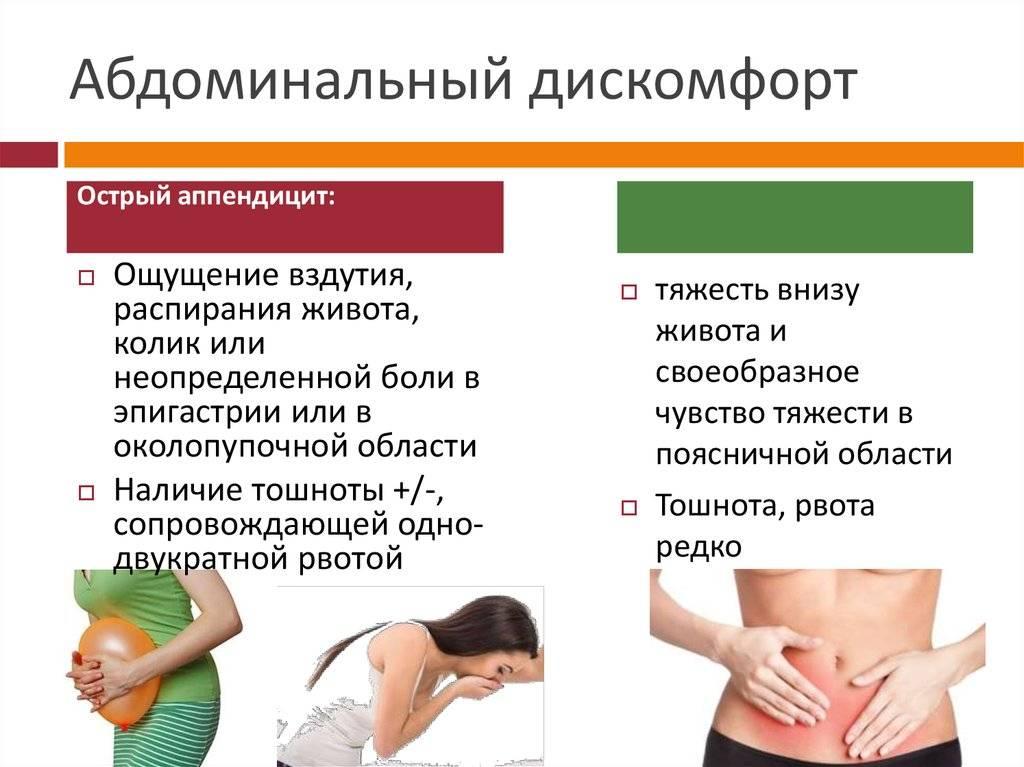 Опасность тянущих болей при климаксе: когда болит спина, поясница и низ живота
